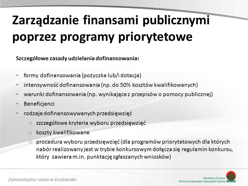 Zainwestujmy razem w środowisko Szczegółowe zasady udzielania dofinansowania: formy dofinansowania (pożyczka lub/i dotacja) intensywność dofinansowania (np.