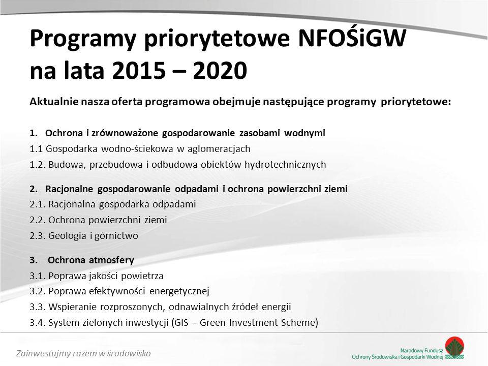 Zainwestujmy razem w środowisko Aktualnie nasza oferta programowa obejmuje następujące programy priorytetowe: 1.