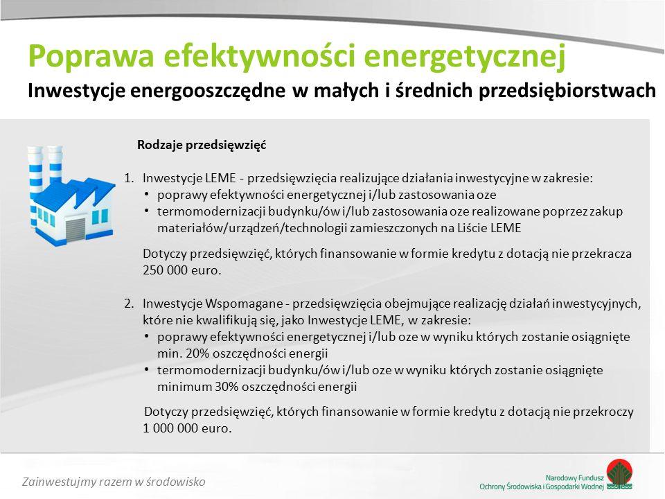 Zainwestujmy razem w środowisko Rodzaje przedsięwzięć 1.Inwestycje LEME - przedsięwzięcia realizujące działania inwestycyjne w zakresie: poprawy efektywności energetycznej i/lub zastosowania oze termomodernizacji budynku/ów i/lub zastosowania oze realizowane poprzez zakup materiałów/urządzeń/technologii zamieszczonych na Liście LEME Dotyczy przedsięwzięć, których finansowanie w formie kredytu z dotacją nie przekracza 250 000 euro.