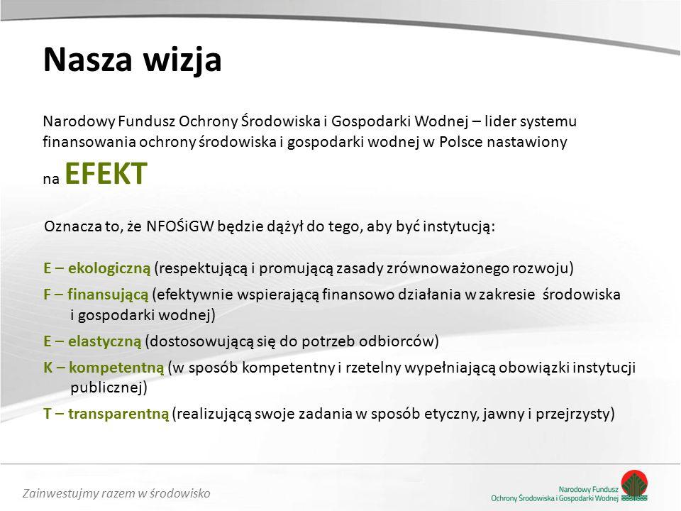 Zainwestujmy razem w środowisko Nasza wizja Narodowy Fundusz Ochrony Środowiska i Gospodarki Wodnej – lider systemu finansowania ochrony środowiska i gospodarki wodnej w Polsce nastawiony na EFEKT E – ekologiczną (respektującą i promującą zasady zrównoważonego rozwoju) F – finansującą (efektywnie wspierającą finansowo działania w zakresie środowiska i gospodarki wodnej) E – elastyczną (dostosowującą się do potrzeb odbiorców) K – kompetentną (w sposób kompetentny i rzetelny wypełniającą obowiązki instytucji publicznej) T – transparentną (realizującą swoje zadania w sposób etyczny, jawny i przejrzysty) Oznacza to, że NFOŚiGW będzie dążył do tego, aby być instytucją: