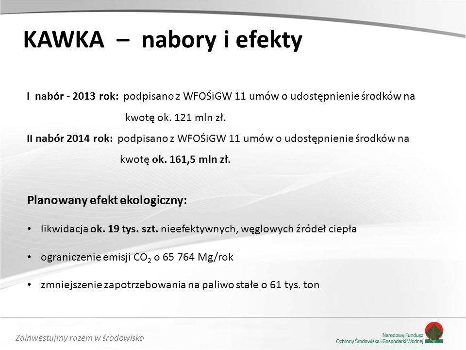 Zainwestujmy razem w środowisko I nabór - 2013 rok: podpisano z WFOŚiGW 11 umów o udostępnienie środków na kwotę ok.