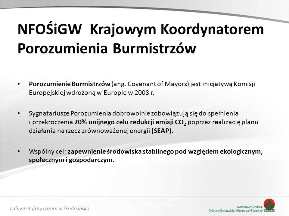 Zainwestujmy razem w środowisko Porozumienie Burmistrzów (ang.
