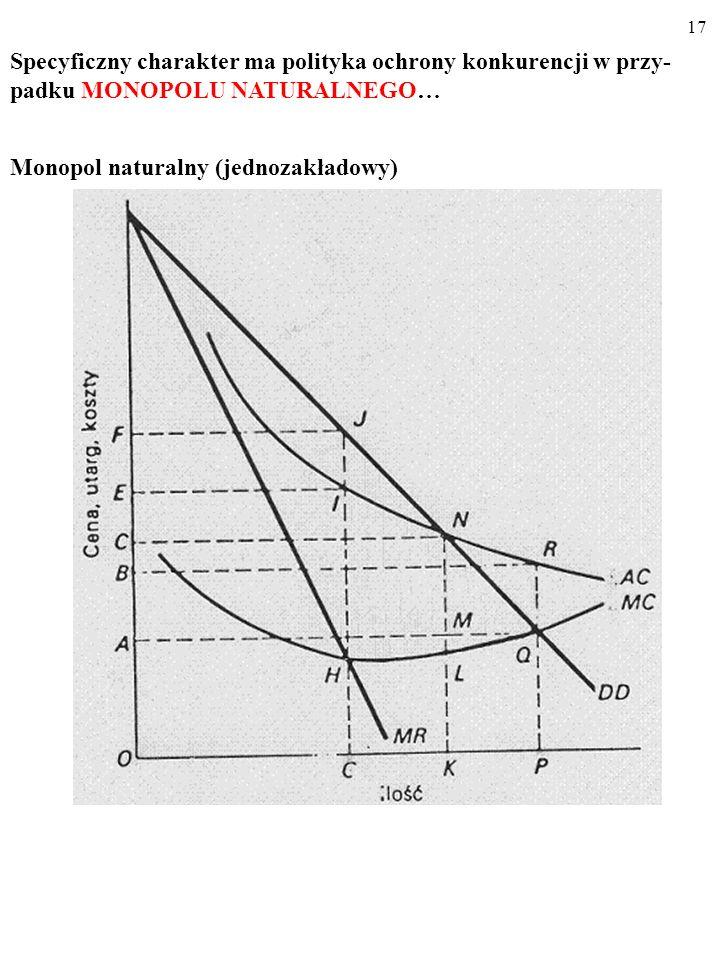 16 Jednym z czynników wpływające na decyzję władz antymonopolo- wych o wydaniu (lub nie!) zgody na połączenie przedsiębiorstw jest poziom indeksu Herfindahla-Hirschmana (lub wskaźnika koncent- racji n przedsiębiorstw).