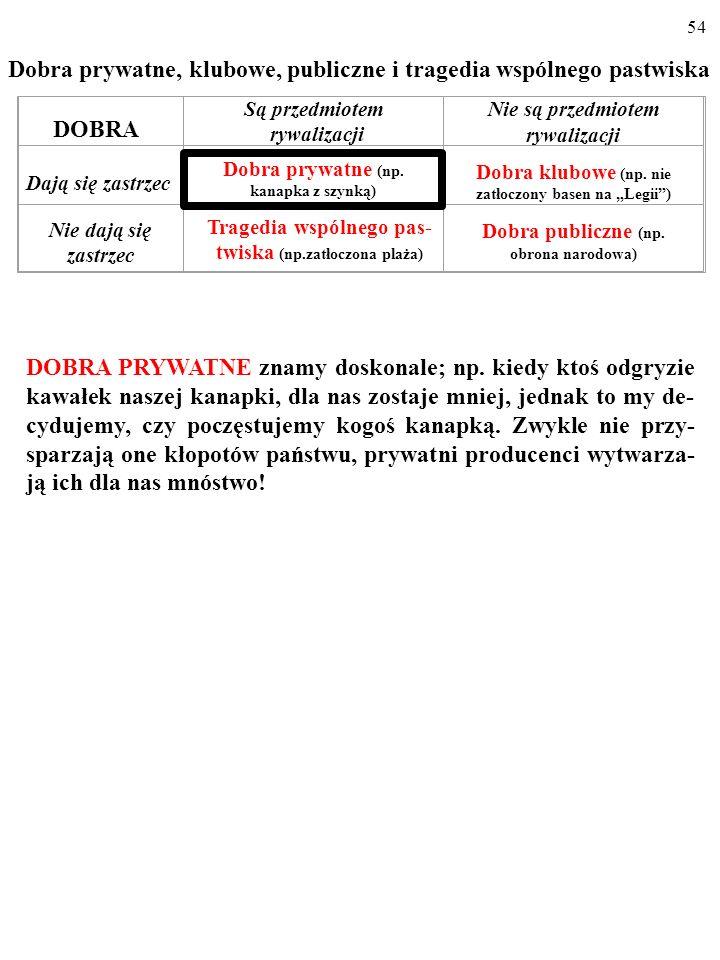 53 Dobra prywatne, klubowe, publiczne i tragedia wspólnego pastwiska DOBRA Są przedmiotem rywalizacji Nie są przedmiotem rywalizacji Dają się zastrzec DOBRA PRYWATNE (np.