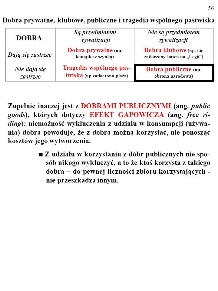 55 Dobra prywatne, klubowe, publiczne i tragedia wspólnego pastwiska DOBRA Są przedmiotem rywalizacji Nie są przedmiotem rywalizacji Dają się zastrzec Dobra prywatne (np.