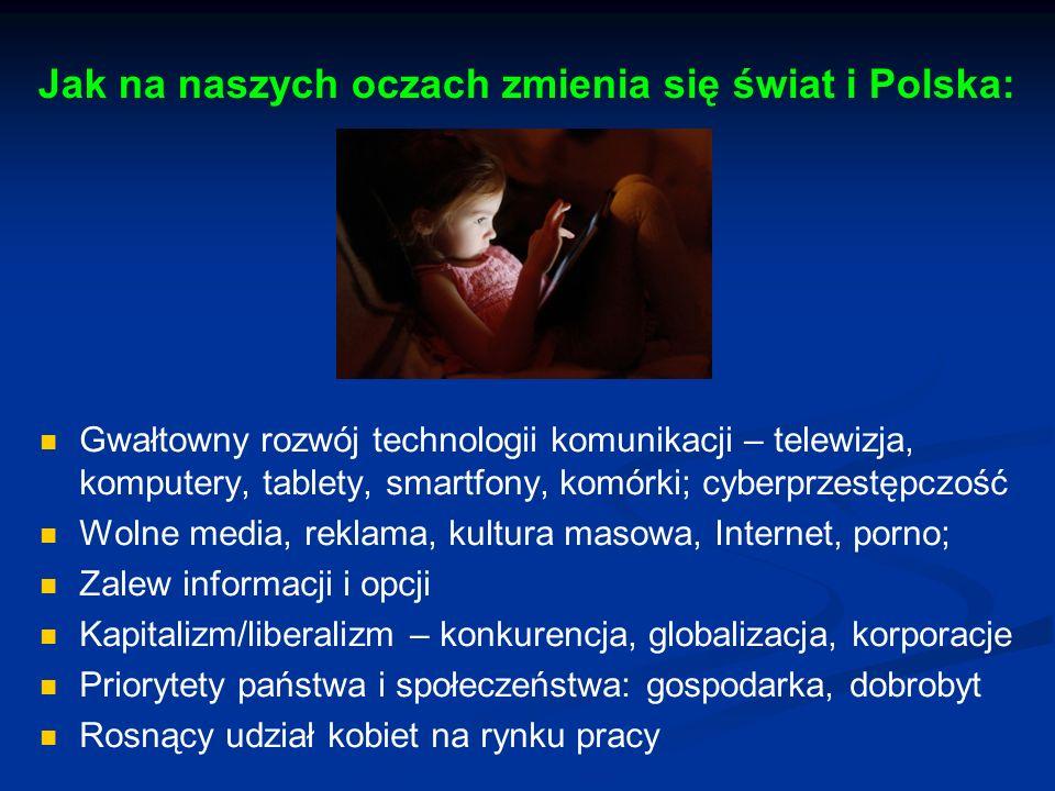 Jak na naszych oczach zmienia się świat i Polska: Gwałtowny rozwój technologii komunikacji – telewizja, komputery, tablety, smartfony, komórki; cyberp