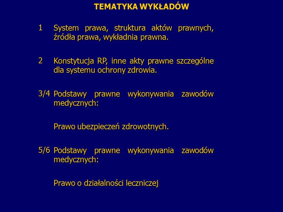 TEMATYKA WYKŁADÓW 1 System prawa, struktura aktów prawnych, źródła prawa, wykładnia prawna. 2 Konstytucja RP, inne akty prawne szczególne dla systemu