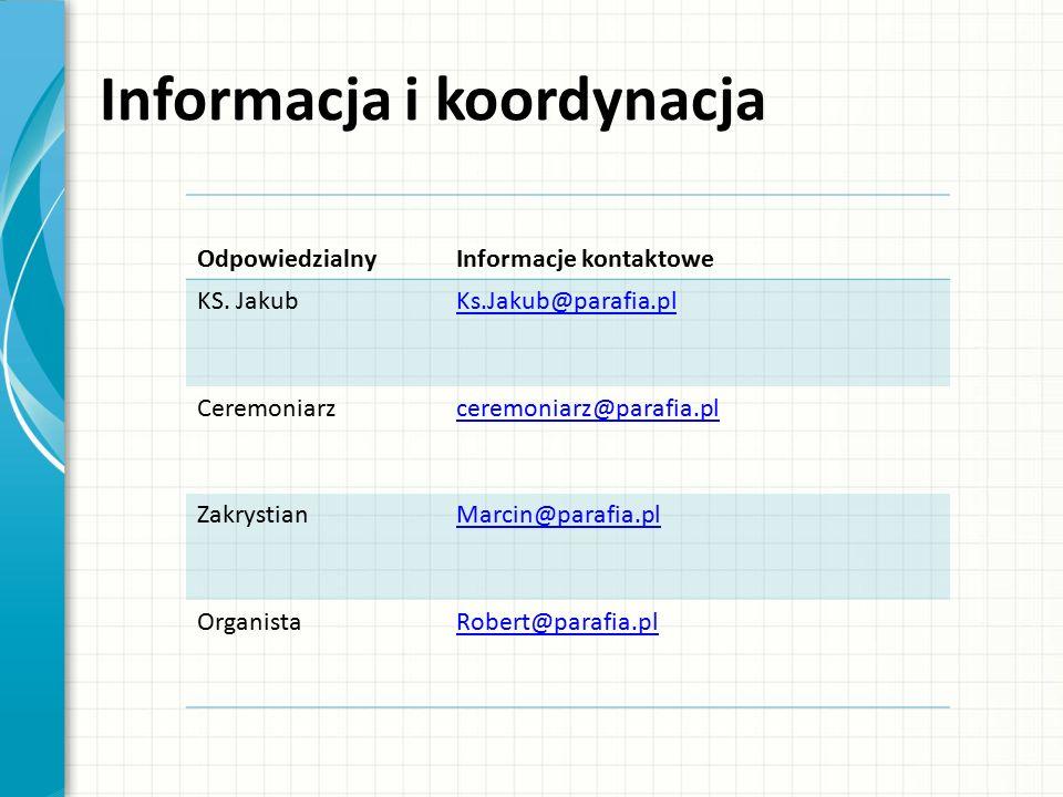Informacja i koordynacja OdpowiedzialnyInformacje kontaktowe KS.