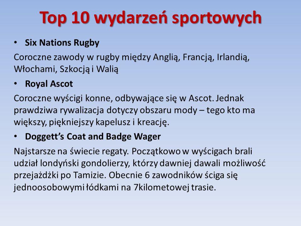 Top 10 wydarzeń sportowych Six Nations Rugby Coroczne zawody w rugby między Anglią, Francją, Irlandią, Włochami, Szkocją i Walią Royal Ascot Coroczne wyścigi konne, odbywające się w Ascot.