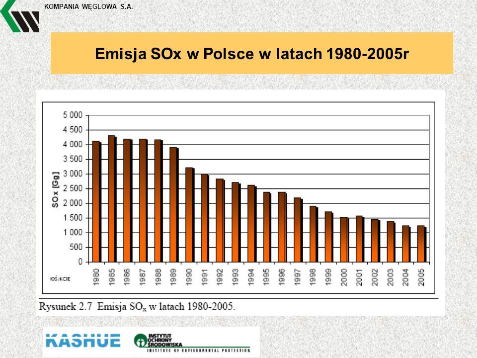 KOMPANIA WĘGLOWA S.A. Emisja SOx w Polsce w latach 1980-2005r