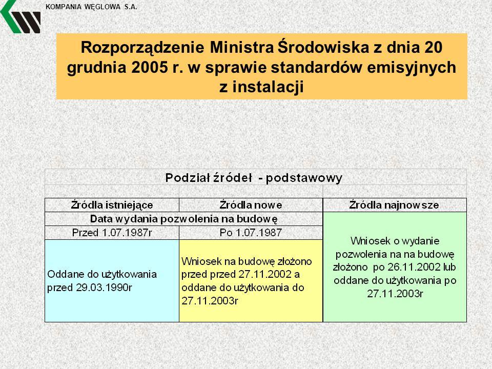 KOMPANIA WĘGLOWA S.A. Rozporządzenie Ministra Środowiska z dnia 20 grudnia 2005 r.