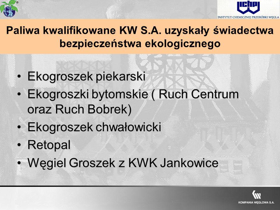 KOMPANIA WĘGLOWA S.A. Paliwa kwalifikowane KW S.A.