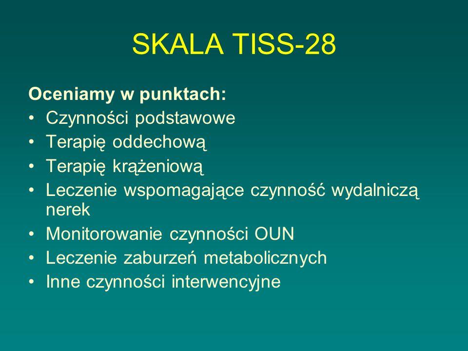 SKALA TISS-28 Oceniamy w punktach: Czynności podstawowe Terapię oddechową Terapię krążeniową Leczenie wspomagające czynność wydalniczą nerek Monitorowanie czynności OUN Leczenie zaburzeń metabolicznych Inne czynności interwencyjne
