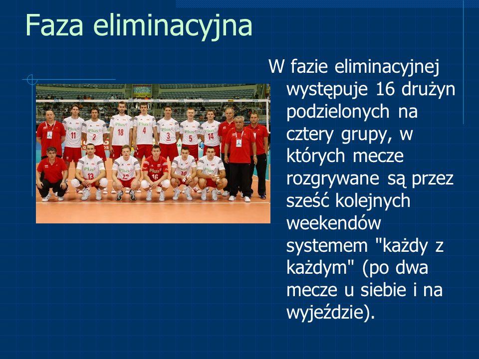 Faza finałowa Do turnieju finałowego awansują zwycięzcy grup, gospodarz oraz drużyna z dziką kartą, którą przyznała FIVB.