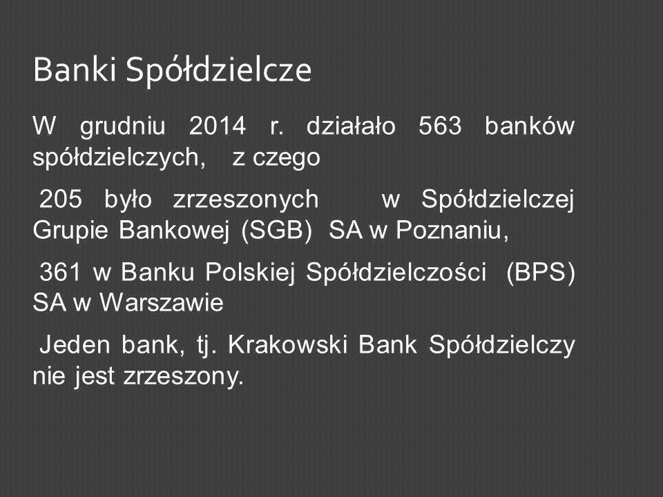 W grudniu 2014 r. działało 563 banków spółdzielczych, z czego 205 było zrzeszonych w Spółdzielczej Grupie Bankowej (SGB) SA w Poznaniu, 361 w Banku Po