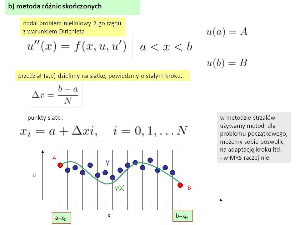 mieszany WB (Robina) dla równania liniowego pochodna z w prawym brzegu: mamy dostępne tylko punkty na lewo od niego: 1)możemy zastosować wsteczną pochodną, ale – wprowadzimy w ten sposób błąd O(  x) do całego rachunku 2)możemy zastosować wzór wsteczny z 3-ma punktami, ale – zakłócimy trójprzekątniową strukturę problemu 3)wyjście – fikcyjny punkt u N+1 w b+  x a=x 0 b=x N x u A B y(x) yiyi