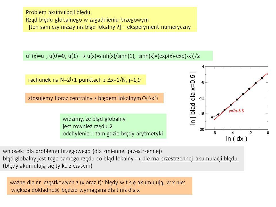 u''(x)=u, u(0)=0, u(1)  u(x)=sinh(x)/sinh(1), sinh(x)=(exp(x)-exp(-x))/2 rachunek na N=2 j +1 punktach z  x=1/N, j=1,9 stosujemy iloraz centralny z