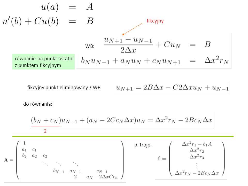 fikcyjny punkt eliminowany z WB do równania: 2 p. trójp. fikcyjny WB: równanie na punkt ostatni z punktem fikcyjnym