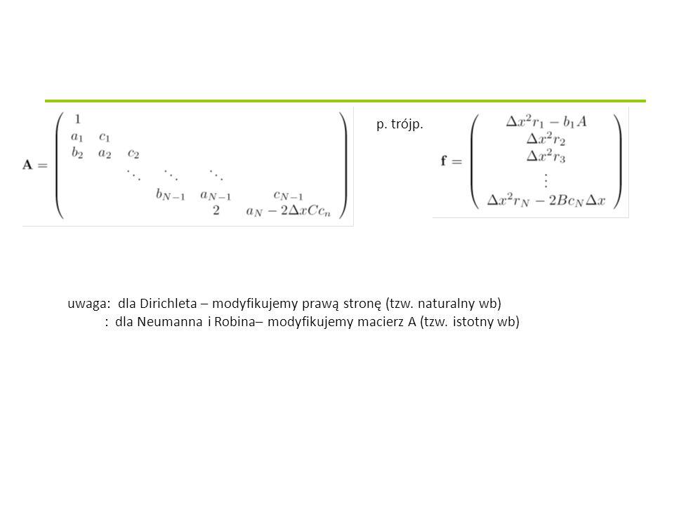 p. trójp. uwaga: dla Dirichleta – modyfikujemy prawą stronę (tzw. naturalny wb) : dla Neumanna i Robina– modyfikujemy macierz A (tzw. istotny wb)