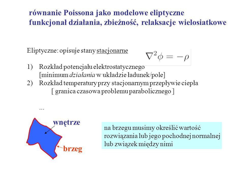 równanie Poissona jako modelowe eliptyczne funkcjonał działania, zbieżność, relaksacje wielosiatkowe Eliptyczne: opisuje stany stacjonarne 1)Rozkład p