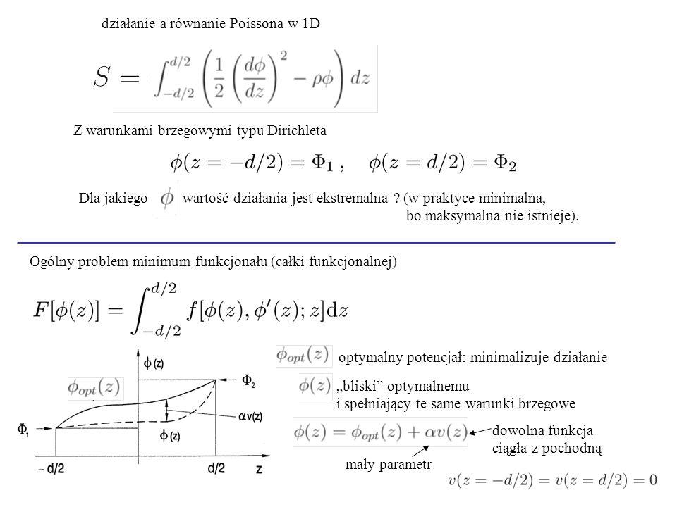 działanie a równanie Poissona w 1D Ogólny problem minimum funkcjonału (całki funkcjonalnej) Z warunkami brzegowymi typu Dirichleta Dla jakiego wartość