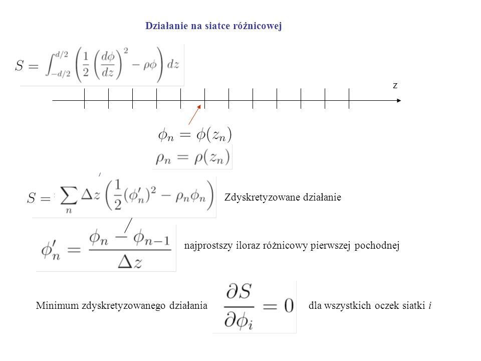 Działanie na siatce różnicowej z Zdyskretyzowane działanie najprostszy iloraz różnicowy pierwszej pochodnej Minimum zdyskretyzowanego działaniadla wsz