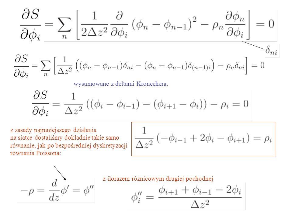 z zasady najmniejszego działania na siatce dostaliśmy dokładnie takie samo równanie, jak po bezpośredniej dyskretyzacji równania Poissona: z ilorazem