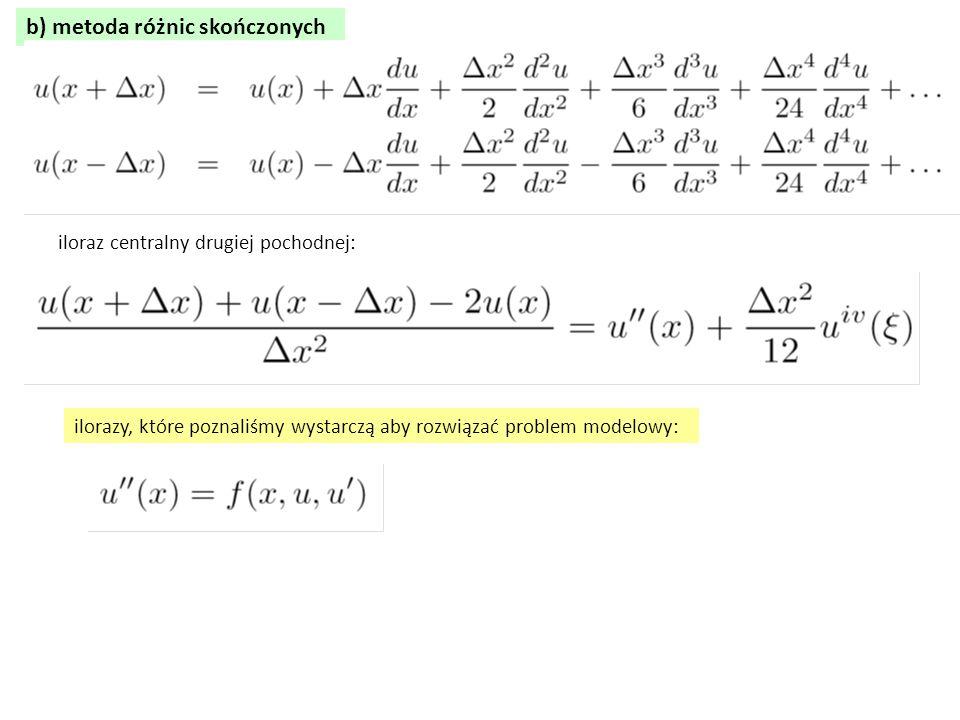 b) metoda różnic skończonych iloraz centralny drugiej pochodnej: ilorazy, które poznaliśmy wystarczą aby rozwiązać problem modelowy: