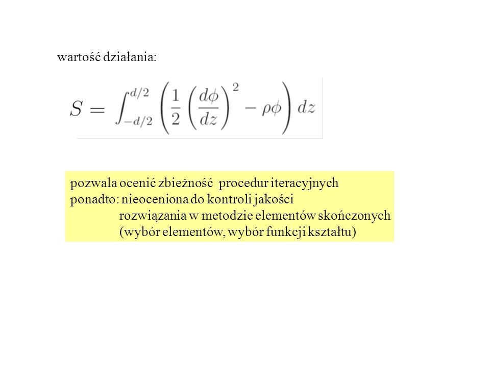 wartość działania: pozwala ocenić zbieżność procedur iteracyjnych ponadto: nieoceniona do kontroli jakości rozwiązania w metodzie elementów skończonyc