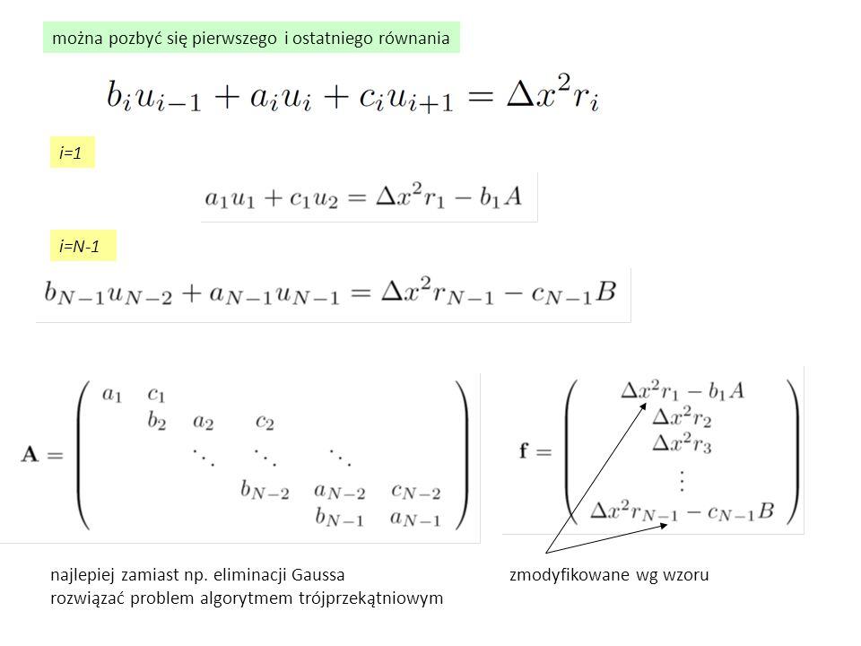 Wyniki bardzo zły start druga iteracja trzecia iteracja druga iteracja trzecia iteracja czwarta = bez zmian Przykład: - problem pręta w imadle u=  x=s