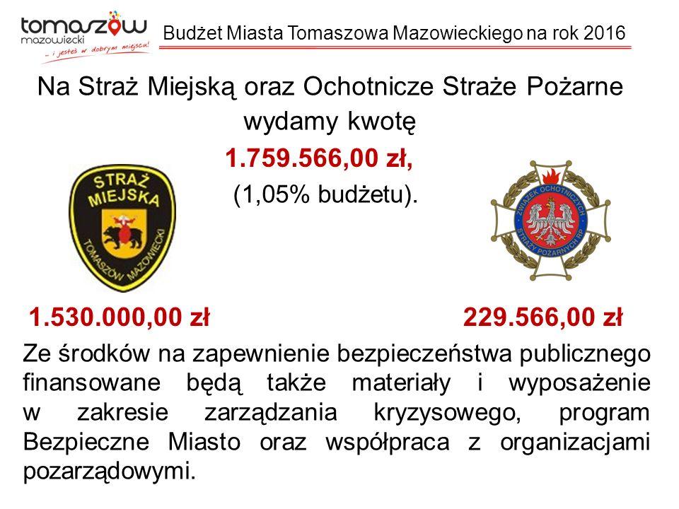 Na Straż Miejską oraz Ochotnicze Straże Pożarne wydamy kwotę 1.759.566,00 zł, (1,05% budżetu).
