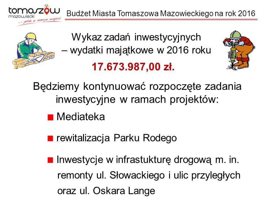 Wykaz zadań inwestycyjnych – wydatki majątkowe w 2016 roku 17.673.987,00 zł.