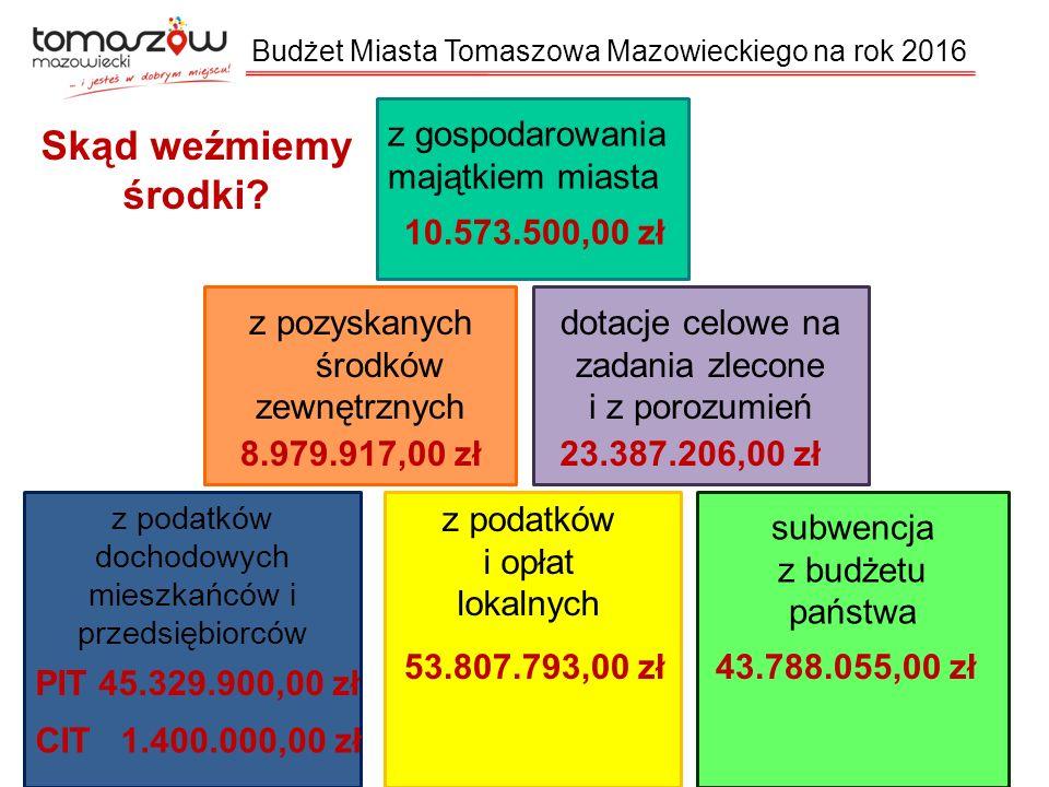 Budżet Miasta Tomaszowa Mazowieckiego na rok 2016 Łączne nakłady inwestycyjne przewidziane do poniesienia przez Zakład Gospodarki Wodno-Kanalizacyjnej w Tomaszowie Mazowieckim w 2016r.