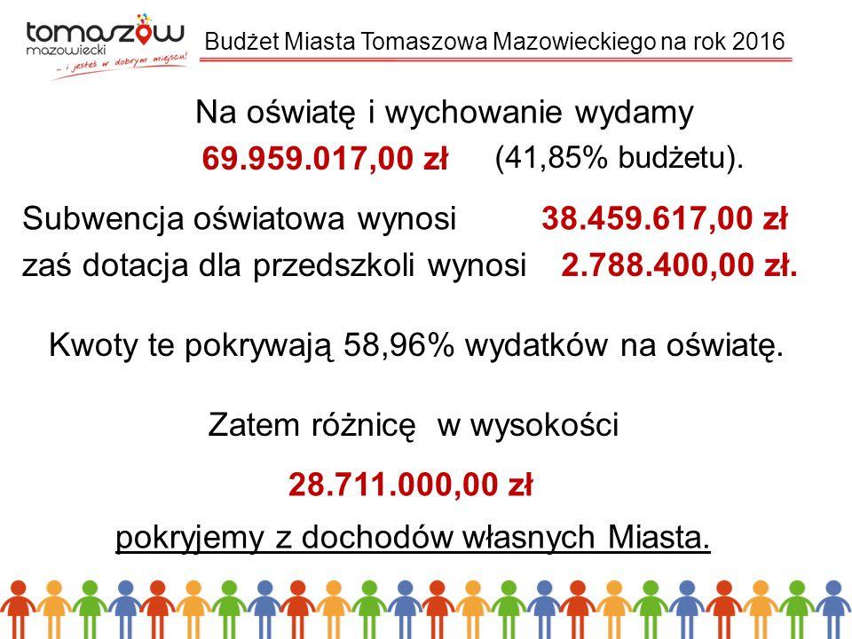 Na finansowanie działań z zakresu ochrony zdrowia wydamy 2.566.700,00 zł, (1,54% budżetu).