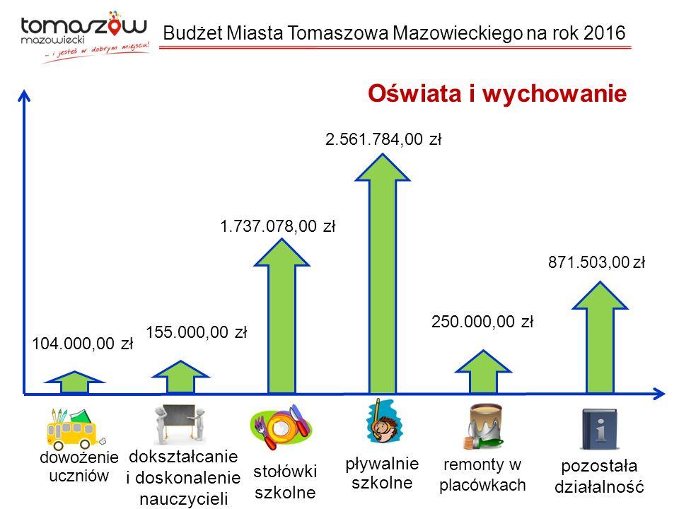 W budżecie na rok 2016 znajdą się także wydatki na: Budżet Miasta Tomaszowa Mazowieckiego na rok 2016 edukacyjną opiekę wychowawczą – 1.573.711,00 zł - 0,94% gospodarkę mieszkaniową – 1.021.174,00 zł – 0,61% turystykę i promocję – 599.128,00 zł – 0,36% administrację publiczną – 13.032.796,00 zł –7,80% obsługę długu publicznego – 2.790.633,00 zł –1,67% Planowany stan zadłużenia na koniec 2016 r.: 78.070.093,70 zł Zadłużenia na koniec roku będzie stanowić 42% przewidywanych dochodów.