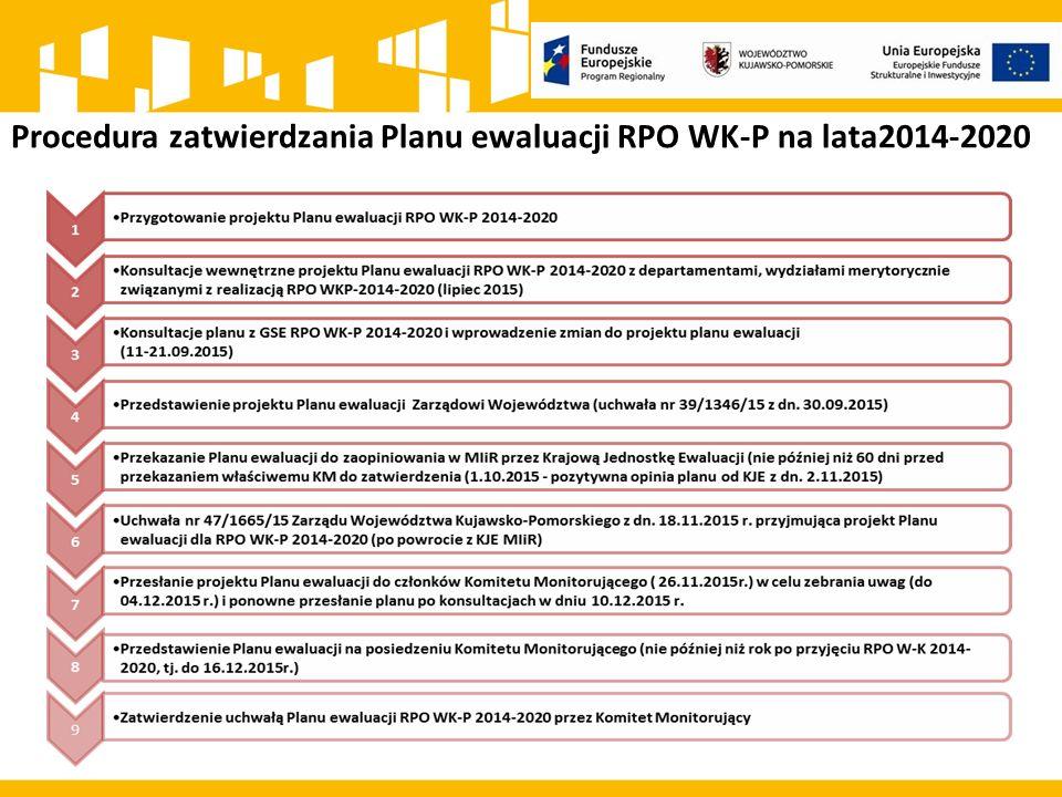 Procedura zatwierdzania Planu ewaluacji RPO WK-P na lata2014-2020