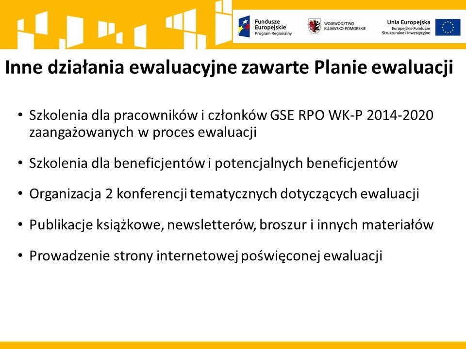 Inne działania ewaluacyjne zawarte Planie ewaluacji Szkolenia dla pracowników i członków GSE RPO WK-P 2014-2020 zaangażowanych w proces ewaluacji Szkolenia dla beneficjentów i potencjalnych beneficjentów Organizacja 2 konferencji tematycznych dotyczących ewaluacji Publikacje książkowe, newsletterów, broszur i innych materiałów Prowadzenie strony internetowej poświęconej ewaluacji