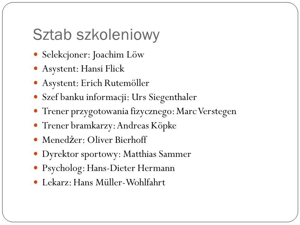 Sztab szkoleniowy Selekcjoner: Joachim Löw Asystent: Hansi Flick Asystent: Erich Rutemöller Szef banku informacji: Urs Siegenthaler Trener przygotowan