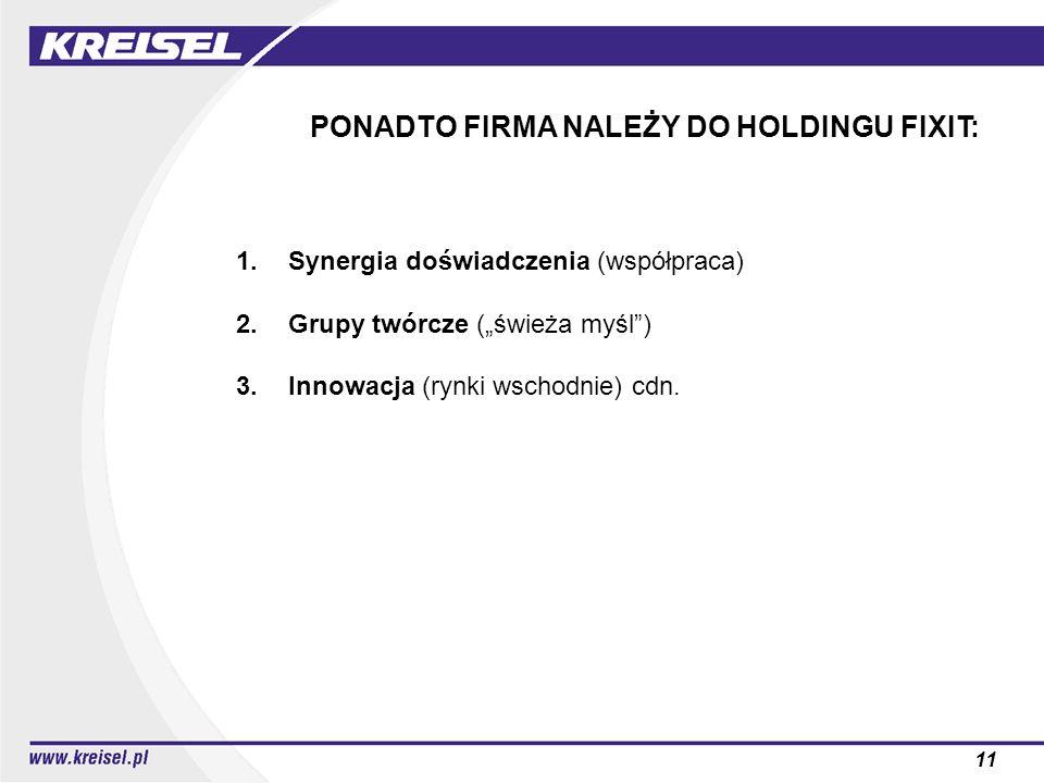 """11 PONADTO FIRMA NALEŻY DO HOLDINGU FIXIT: 1.Synergia doświadczenia (współpraca) 2.Grupy twórcze (""""świeża myśl"""") 3.Innowacja (rynki wschodnie) cdn."""