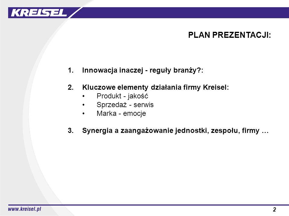 2 PLAN PREZENTACJI: 1.Innowacja inaczej - reguły branży : 2.Kluczowe elementy działania firmy Kreisel: Produkt - jakość Sprzedaż - serwis Marka - emocje 3.Synergia a zaangażowanie jednostki, zespołu, firmy …