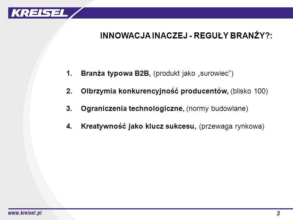 """3 INNOWACJA INACZEJ - REGUŁY BRANŻY : 1.Branża typowa B2B, (produkt jako """"surowiec ) 2.Olbrzymia konkurencyjność producentów, (blisko 100) 3.Ograniczenia technologiczne, (normy budowlane) 4.Kreatywność jako klucz sukcesu, (przewaga rynkowa)"""