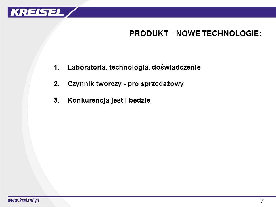 7 PRODUKT – NOWE TECHNOLOGIE: 1.Laboratoria, technologia, doświadczenie 2.Czynnik twórczy - pro sprzedażowy 3.Konkurencja jest i będzie