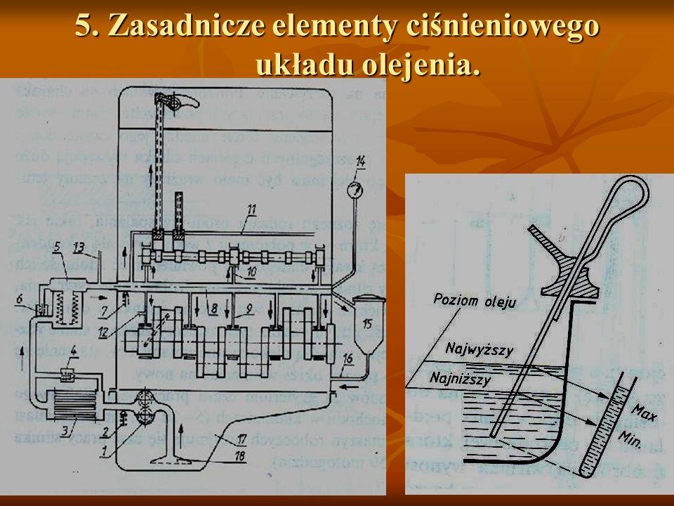 5. Zasadnicze elementy ciśnieniowego układu olejenia.
