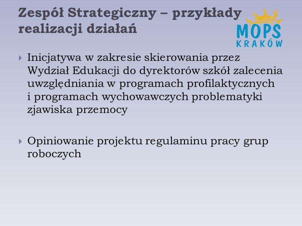 Zespół Strategiczny – przykłady realizacji działań  Inicjatywa w zakresie skierowania przez Wydział Edukacji do dyrektorów szkół zalecenia uwzględnia
