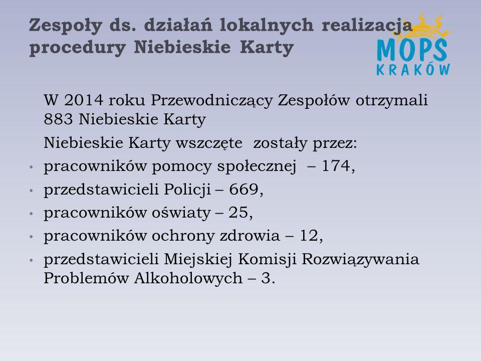 Zespoły ds. działań lokalnych realizacja procedury Niebieskie Karty W 2014 roku Przewodniczący Zespołów otrzymali 883 Niebieskie Karty Niebieskie Kart