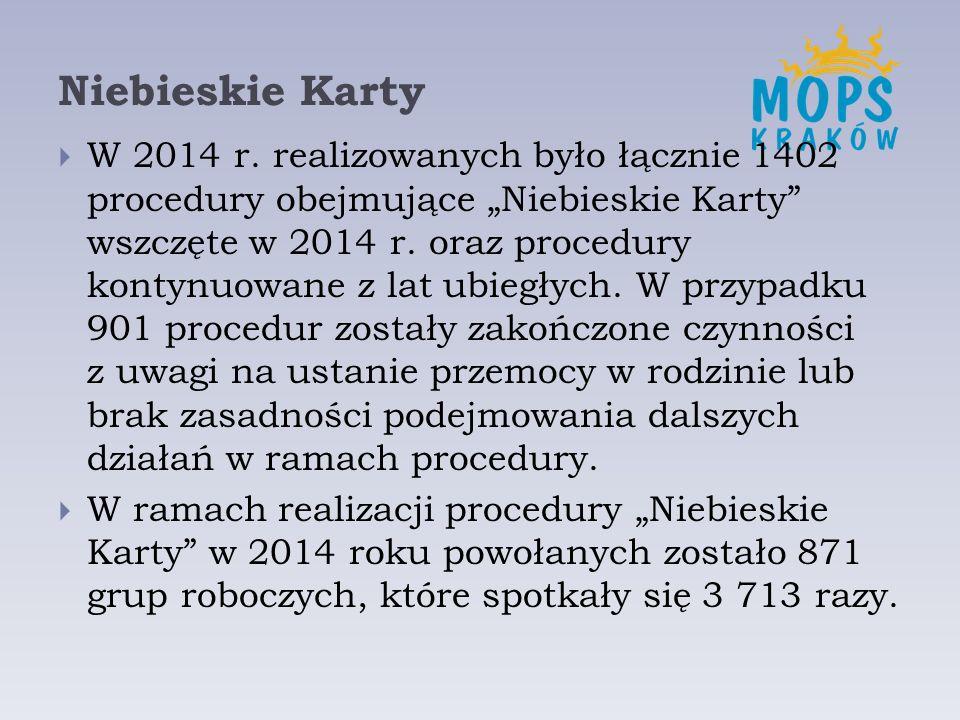 """Niebieskie Karty  W 2014 r. realizowanych było łącznie 1402 procedury obejmujące """"Niebieskie Karty"""" wszczęte w 2014 r. oraz procedury kontynuowane z"""