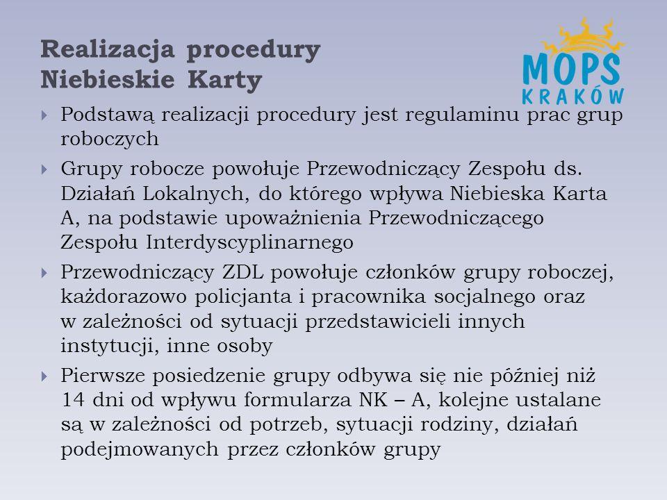 Realizacja procedury Niebieskie Karty  Podstawą realizacji procedury jest regulaminu prac grup roboczych  Grupy robocze powołuje Przewodniczący Zesp