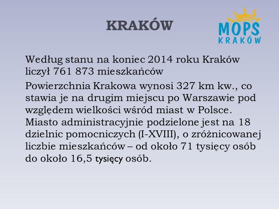 KRAKÓW Według stanu na koniec 2014 roku Kraków liczył 761 873 mieszkańców Powierzchnia Krakowa wynosi 327 km kw., co stawia je na drugim miejscu po Wa