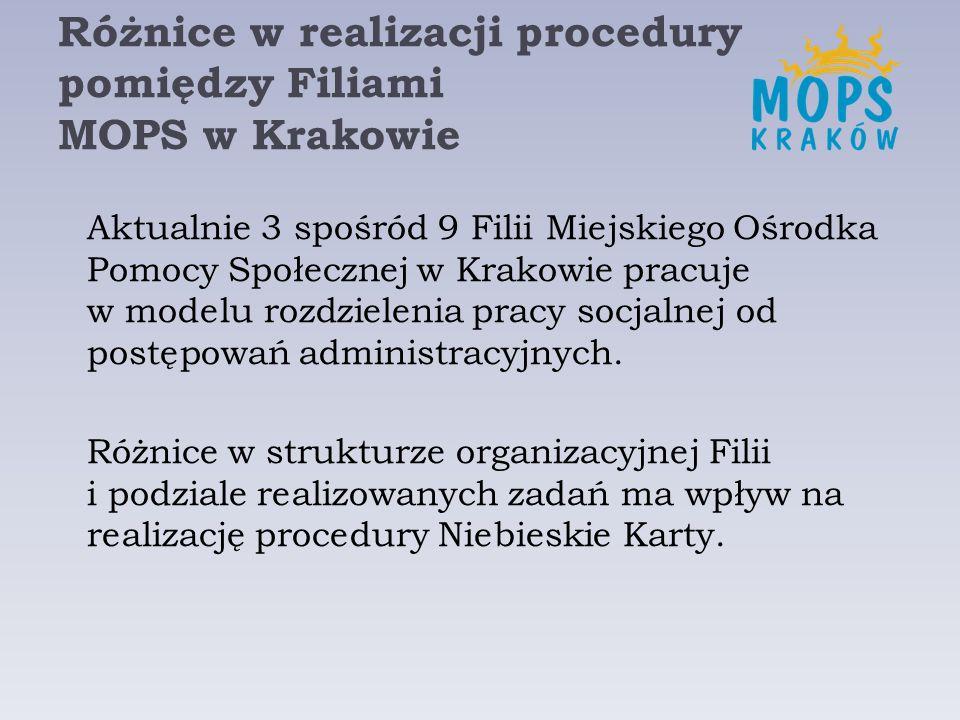 Różnice w realizacji procedury pomiędzy Filiami MOPS w Krakowie Aktualnie 3 spośród 9 Filii Miejskiego Ośrodka Pomocy Społecznej w Krakowie pracuje w