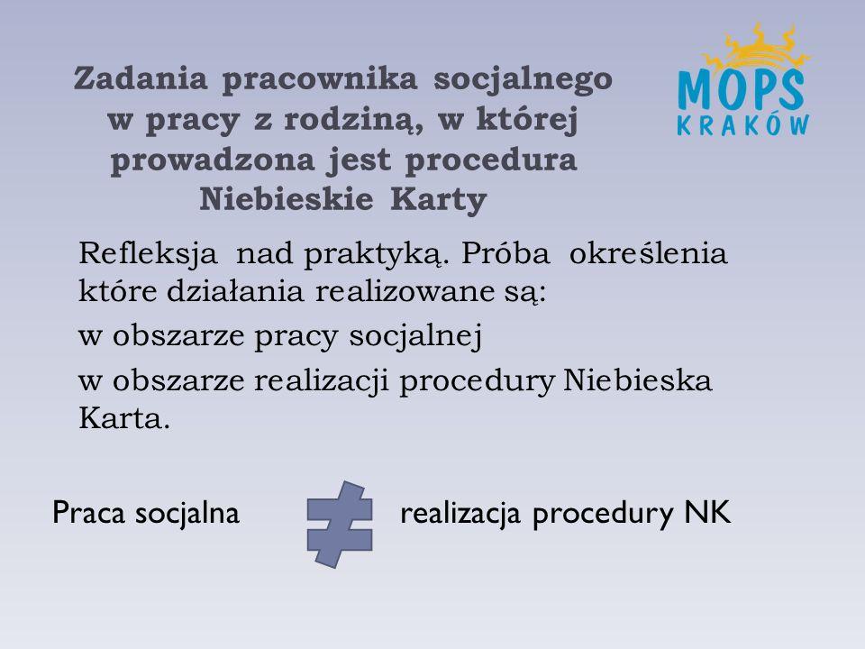 Zadania pracownika socjalnego w pracy z rodziną, w której prowadzona jest procedura Niebieskie Karty Refleksja nad praktyką. Próba określenia które dz